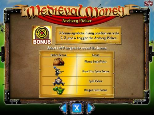 Medieval Money review on Big Bonus Slots