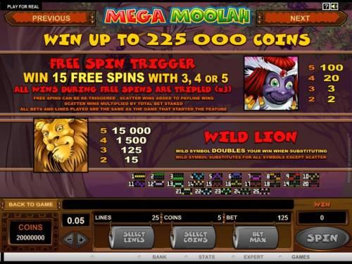 Mega Moolah 5 Reel Drive review on Big Bonus Slots