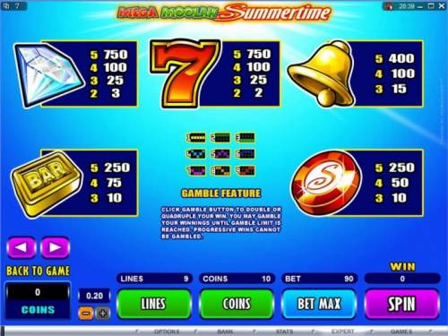 Mega Moolah Summertime review on Big Bonus Slots