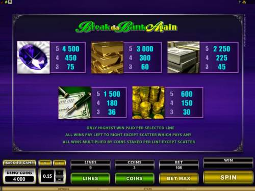MegaSpin - Break Da Bank Again review on Big Bonus Slots