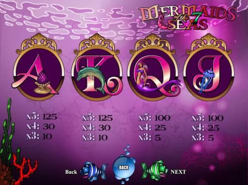 Mermaids of the 7 Seas Big Bonus Slots Low value game symbols paytable.