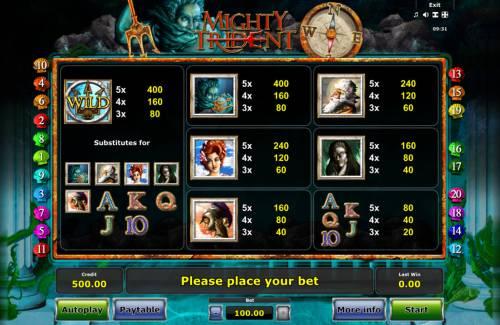 Mighty Trident review on Big Bonus Slots