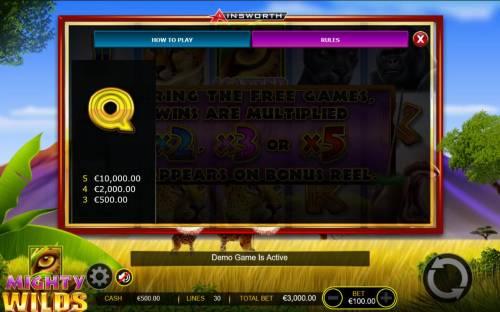 Mighty Wilds review on Big Bonus Slots