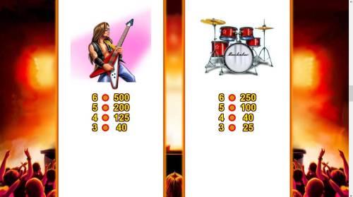 Mild Rockers review on Big Bonus Slots