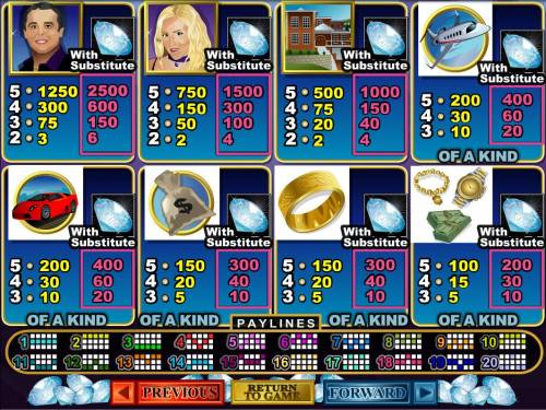 Mister Money Big Bonus Slots Slot game symbols paytable featuring luxury themed icons.