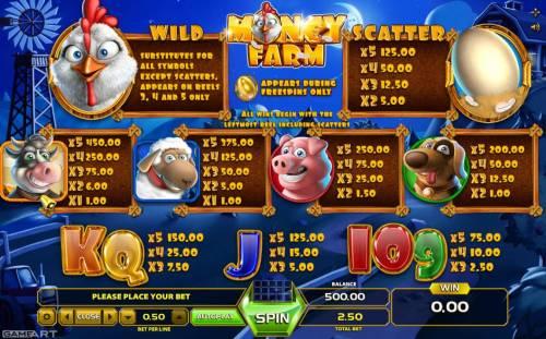 Money Farm Big Bonus Slots Paytable