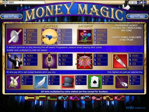 Money Magic review on Big Bonus Slots