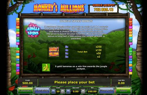 Monkey's Millions review on Big Bonus Slots