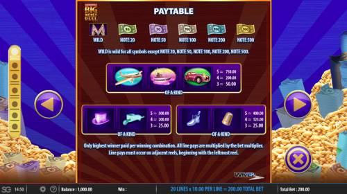 Monopoly Big Money Reel review on Big Bonus Slots
