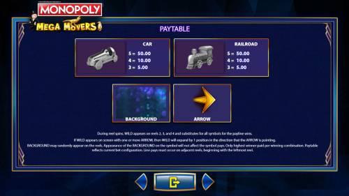 Monopoly Mega Movers review on Big Bonus Slots