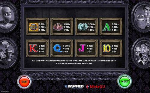 Monster Cash Big Bonus Slots Paytable