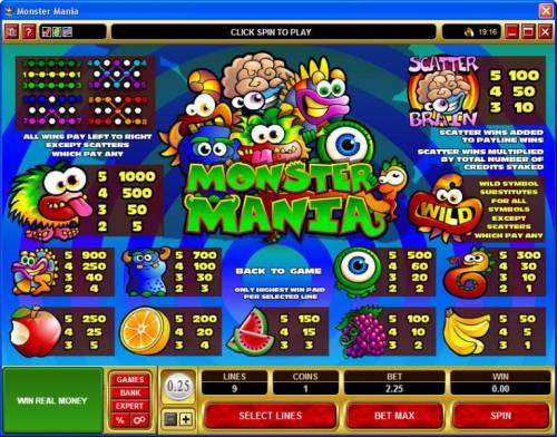 Monster Mania review on Big Bonus Slots