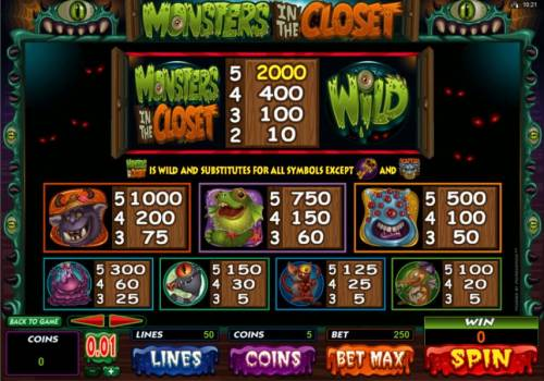 Monsters in the Closet review on Big Bonus Slots