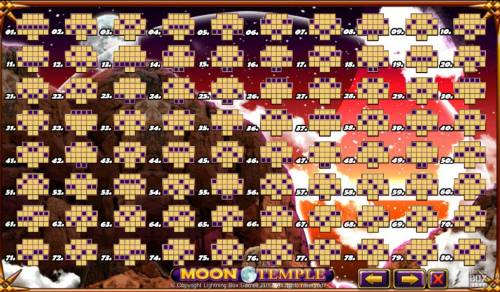 Moon Temple review on Big Bonus Slots