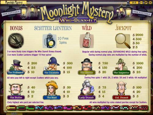 Moonlight Mystery review on Big Bonus Slots