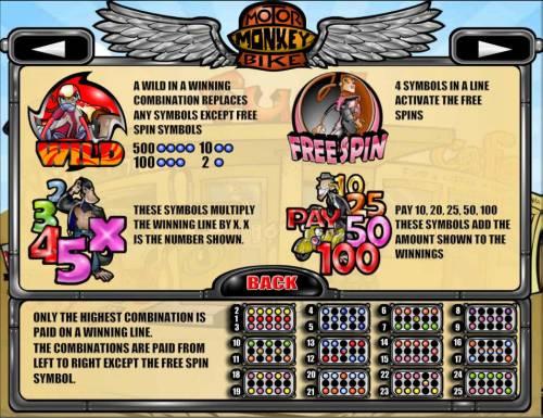 Motorbike Monkey review on Big Bonus Slots