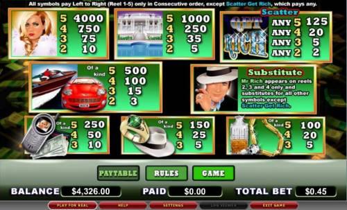 Mr Rich review on Big Bonus Slots