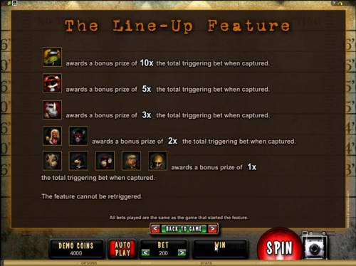 Mugshot Madness review on Big Bonus Slots