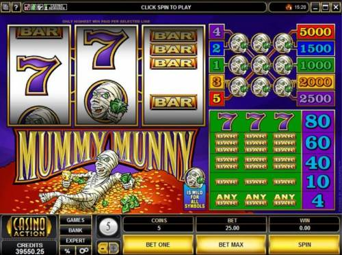 Mummy Munny Big Bonus Slots Main game board featuring three reels and 5 paylines with a 5,000x max payout