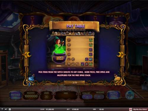 Myrtle the Witch review on Big Bonus Slots