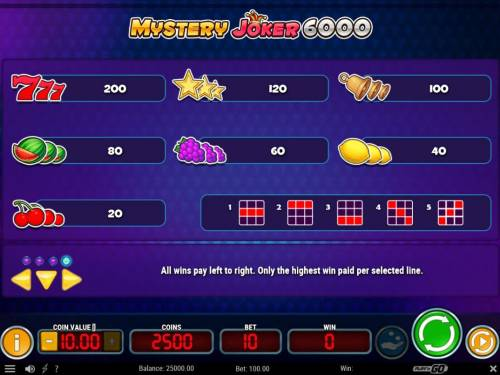 Mystery Joker 6000 review on Big Bonus Slots