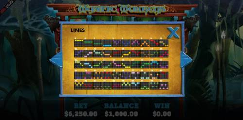 Mystic Monkeys review on Big Bonus Slots