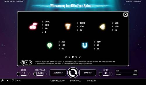 NRVNA The NXT Xperience review on Big Bonus Slots