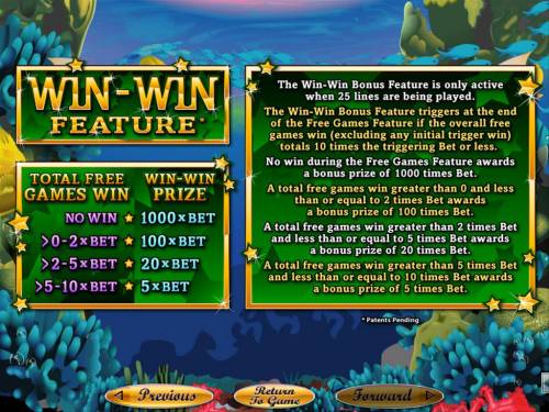 Ocean Dreams review on Big Bonus Slots