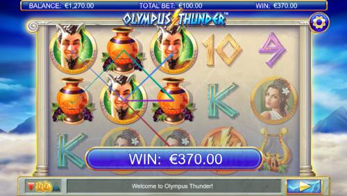 Olympus Thunder review on Big Bonus Slots