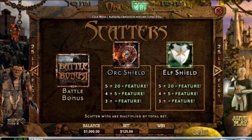 Orc vs Elf Big Bonus Slots Scatters Pay Table