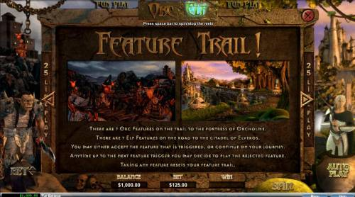 Orc vs Elf Big Bonus Slots Feature Trail - There are 7 Orc Features on the trail to the Fortress of Orcholme. There are 7 Elf Features on the road to the Citadel of Elveros.
