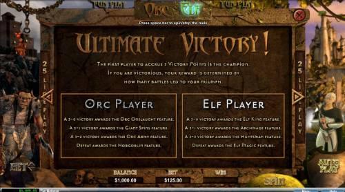 Orc vs Elf Big Bonus Slots Ultimate Victory Rules