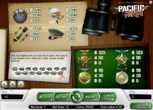 Pacific Attack review on Big Bonus Slots