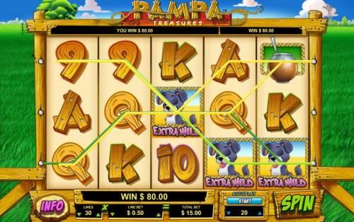 Pampa Treasures review on Big Bonus Slots
