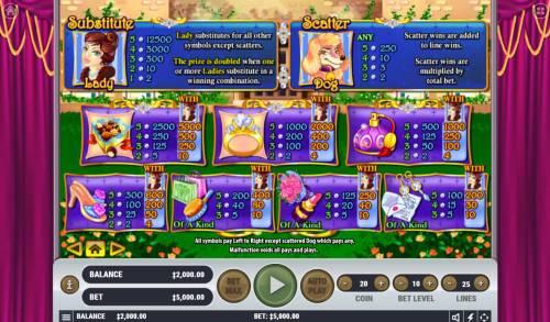 Pamper Me review on Big Bonus Slots