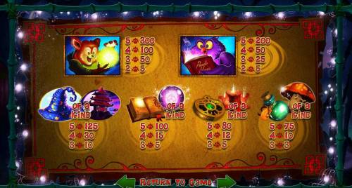 Panda Magic review on Big Bonus Slots