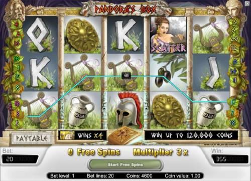 Pandora's Box review on Big Bonus Slots