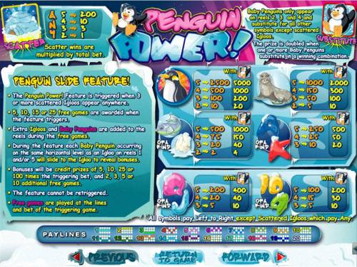 Penguin Power review on Big Bonus Slots