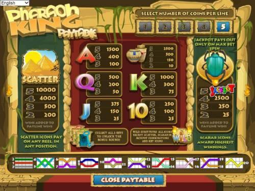 Pharaoh King review on Big Bonus Slots