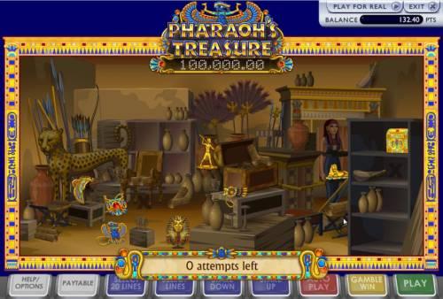 Pharoah's Treasure review on Big Bonus Slots