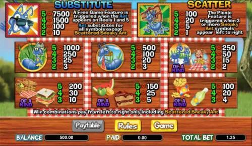 Picnic Panic Big Bonus Slots slot game paytable