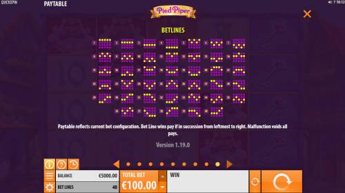 Pied Piper review on Big Bonus Slots
