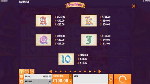 Pied Piper Big Bonus Slots Low Value Symbols
