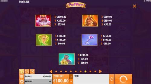 Pied Piper Big Bonus Slots High Value Symbols