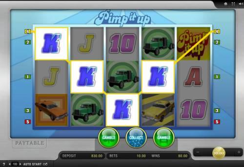 Pimp it Up review on Big Bonus Slots