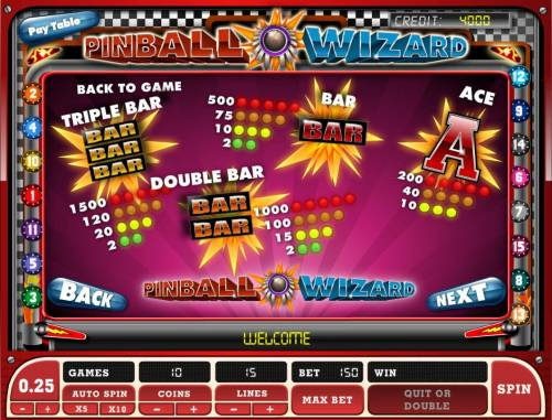 Pinball Wizard review on Big Bonus Slots