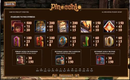 Pinocchio review on Big Bonus Slots