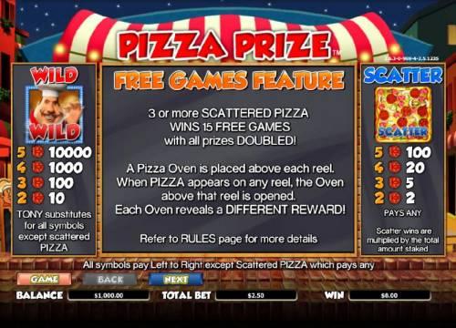 Pizza Prize review on Big Bonus Slots