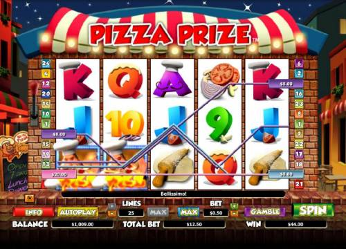 Pizza Prize review on Big Bonus Slots