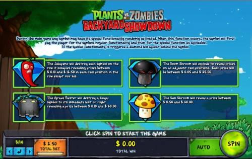 Plants vs Zombies Backyard Showdown review on Big Bonus Slots